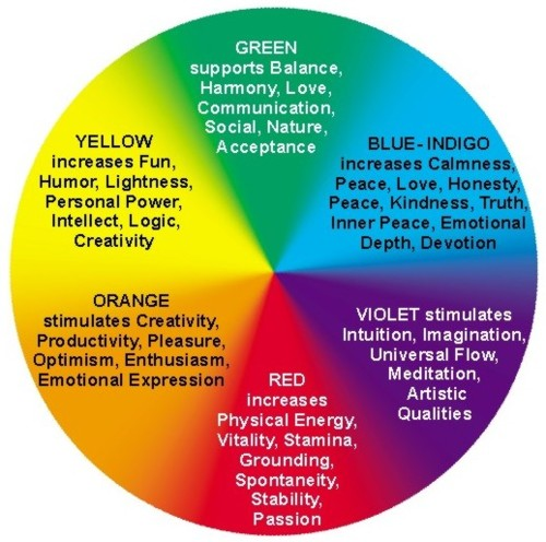 What colour would you say your personality is give a girl a blog